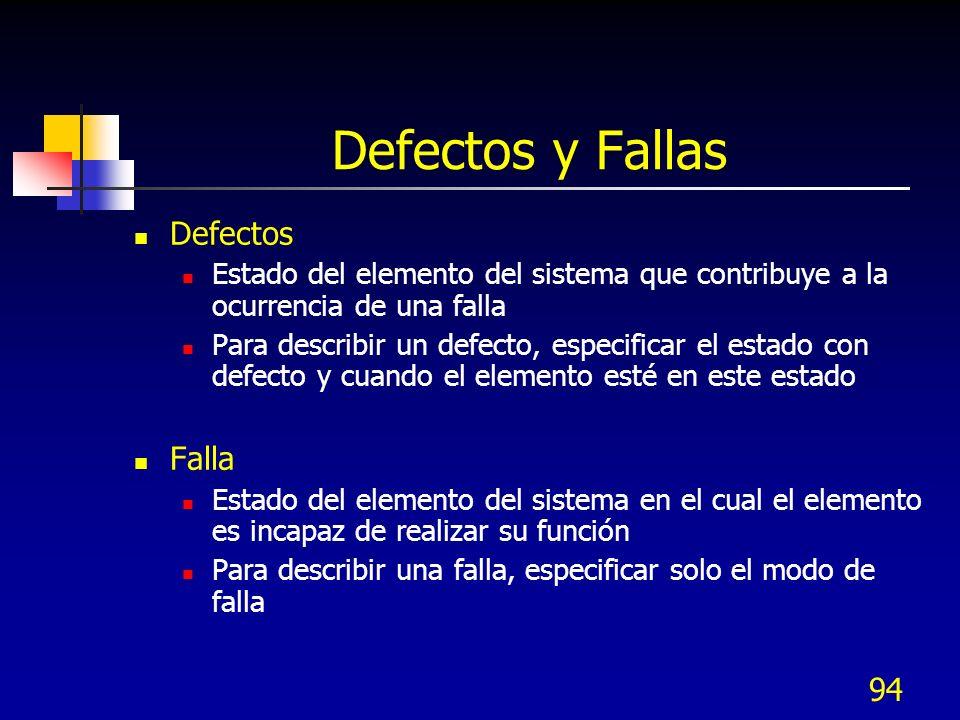 94 Defectos y Fallas Defectos Estado del elemento del sistema que contribuye a la ocurrencia de una falla Para describir un defecto, especificar el es
