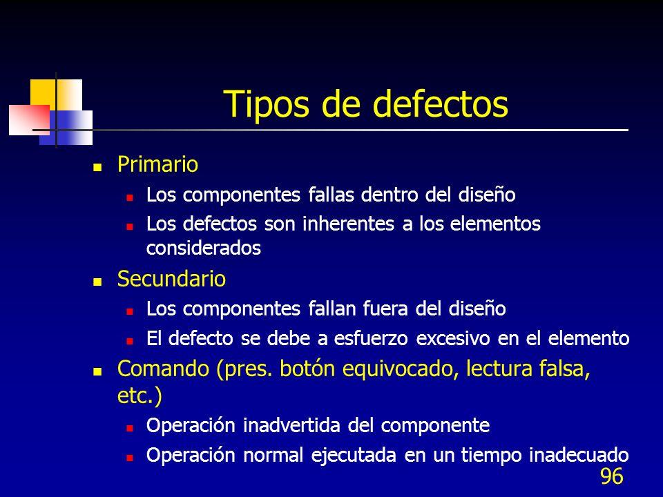 96 Tipos de defectos Primario Los componentes fallas dentro del diseño Los defectos son inherentes a los elementos considerados Secundario Los compone