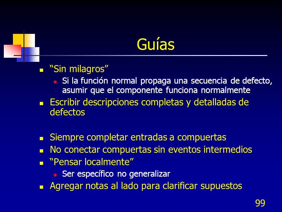 99 Guías Sin milagros Si la función normal propaga una secuencia de defecto, asumir que el componente funciona normalmente Escribir descripciones comp