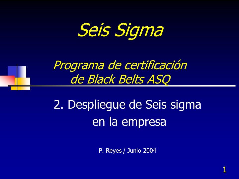 1 Seis Sigma Programa de certificación de Black Belts ASQ 2. Despliegue de Seis sigma en la empresa P. Reyes / Junio 2004