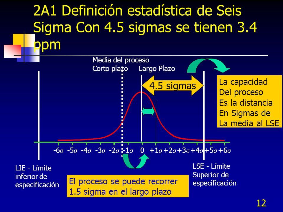 12 +4 +5 +6 +1 +2 +3 -2 -4 -3 -6 -5 0 2A1 Definición estadística de Seis Sigma Con 4.5 sigmas se tienen 3.4 ppm Media del proceso Corto plazo Largo Pl