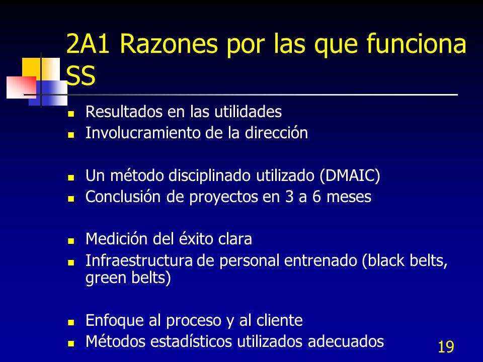 19 2A1 Razones por las que funciona SS Resultados en las utilidades Involucramiento de la dirección Un método disciplinado utilizado (DMAIC) Conclusió