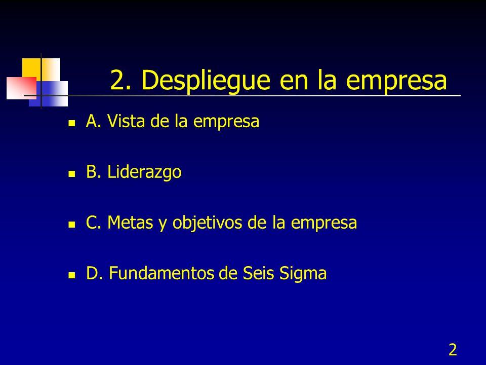 2 2. Despliegue en la empresa A. Vista de la empresa B. Liderazgo C. Metas y objetivos de la empresa D. Fundamentos de Seis Sigma