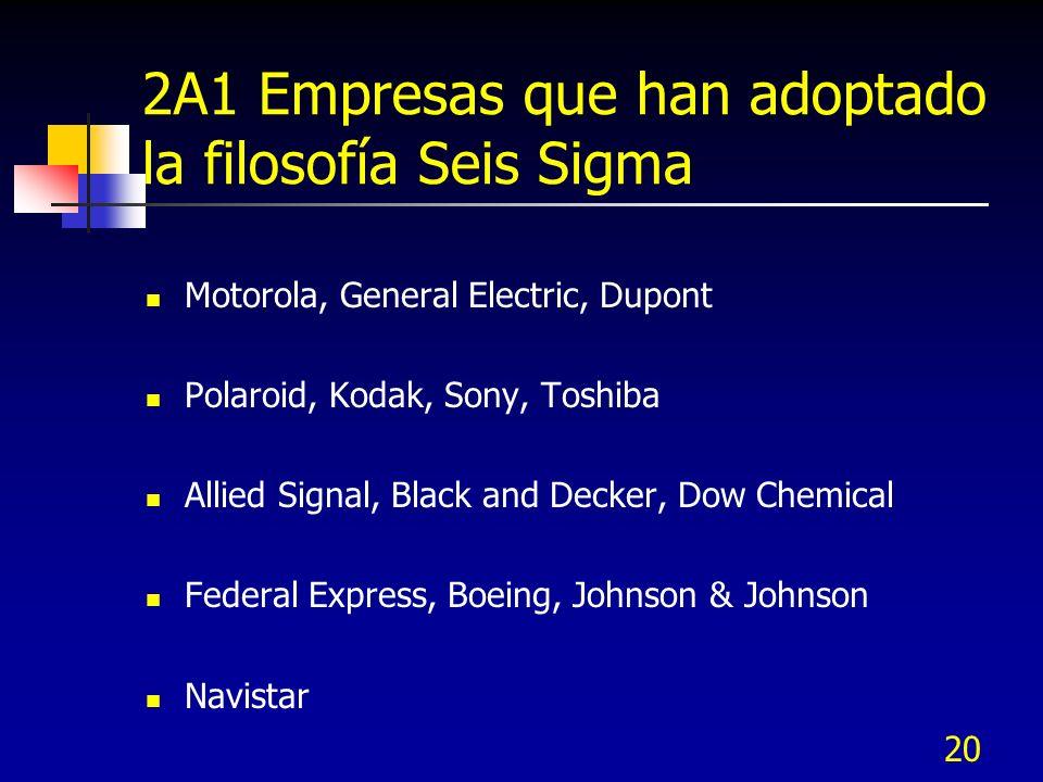 20 2A1 Empresas que han adoptado la filosofía Seis Sigma Motorola, General Electric, Dupont Polaroid, Kodak, Sony, Toshiba Allied Signal, Black and De