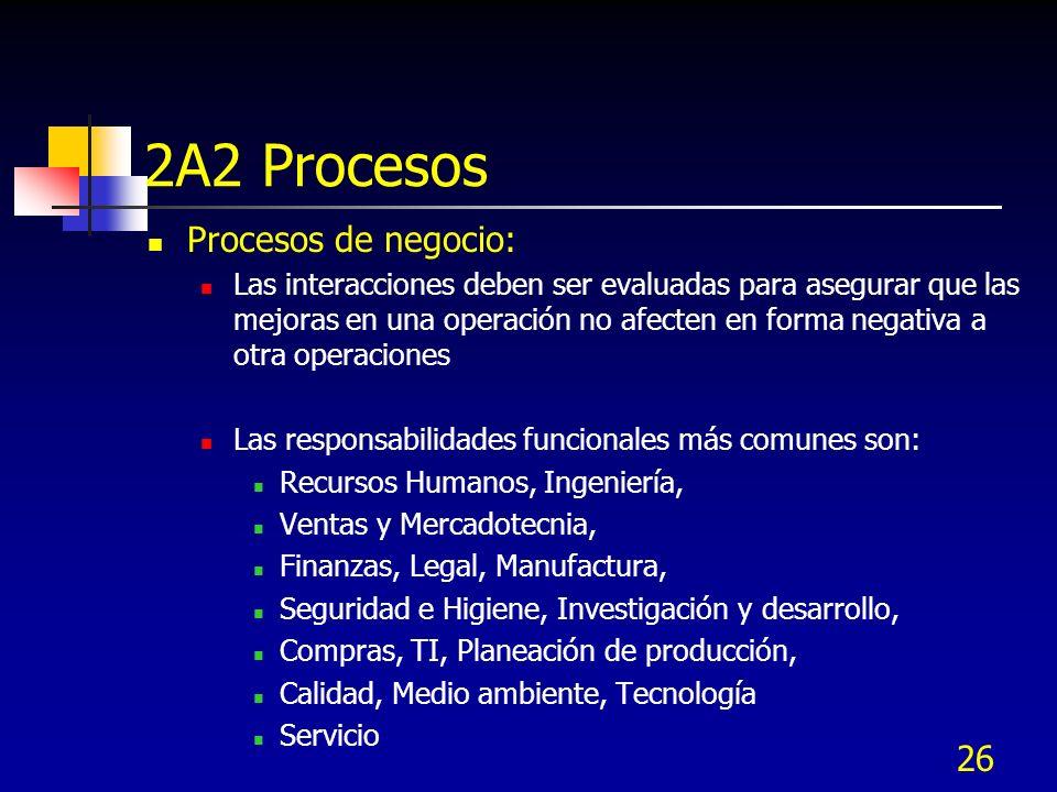 26 2A2 Procesos Procesos de negocio: Las interacciones deben ser evaluadas para asegurar que las mejoras en una operación no afecten en forma negativa
