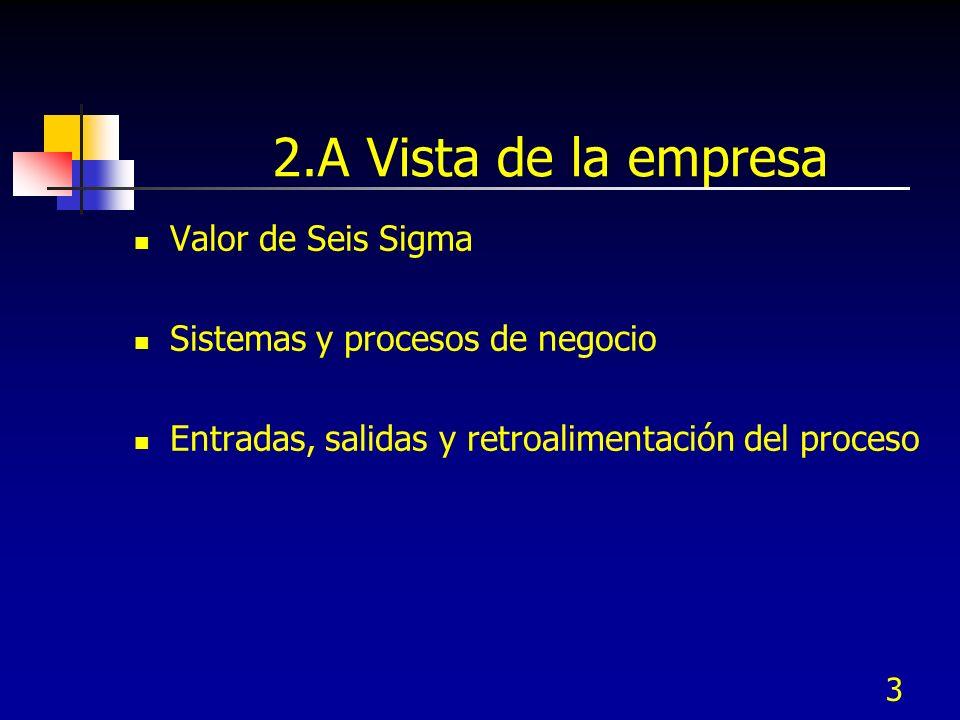 14 2A1 Las fases de Seis Sigma (DMAIC) Definir: seleccionar las respuestas apropiadas Y a ser mejoradas Medir: Recolección de datos para medir la variable de respuesta Analizar: Identificar la causa raíz de los defectos (variables independientes X) Mejorar: Reducir la variabilidad o eliminar la causa Control: Monitoreo para mantener mejora
