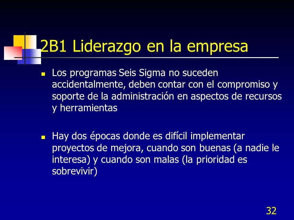 32 2B1 Liderazgo en la empresa Los programas Seis Sigma no suceden accidentalmente, deben contar con el compromiso y soporte de la administración en a