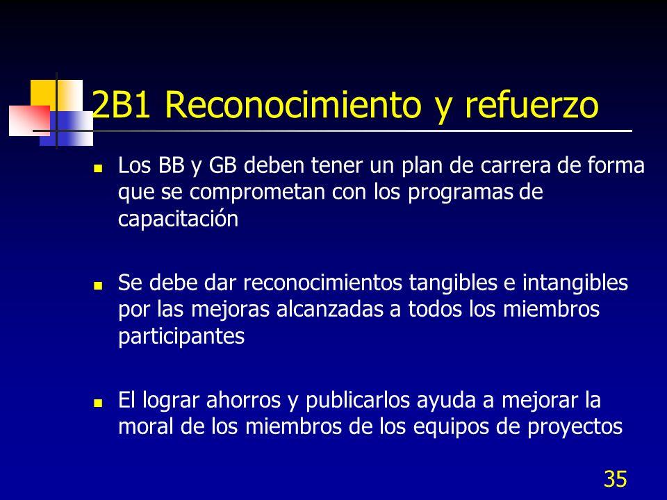35 2B1 Reconocimiento y refuerzo Los BB y GB deben tener un plan de carrera de forma que se comprometan con los programas de capacitación Se debe dar