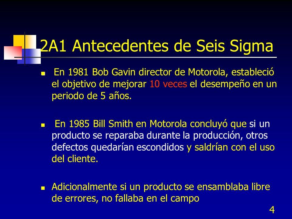 4 En 1981 Bob Gavin director de Motorola, estableció el objetivo de mejorar 10 veces el desempeño en un periodo de 5 años. En 1985 Bill Smith en Motor