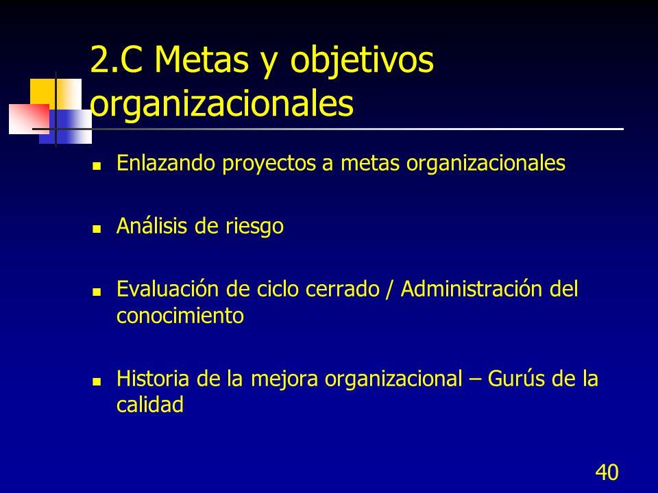 40 2.C Metas y objetivos organizacionales Enlazando proyectos a metas organizacionales Análisis de riesgo Evaluación de ciclo cerrado / Administración