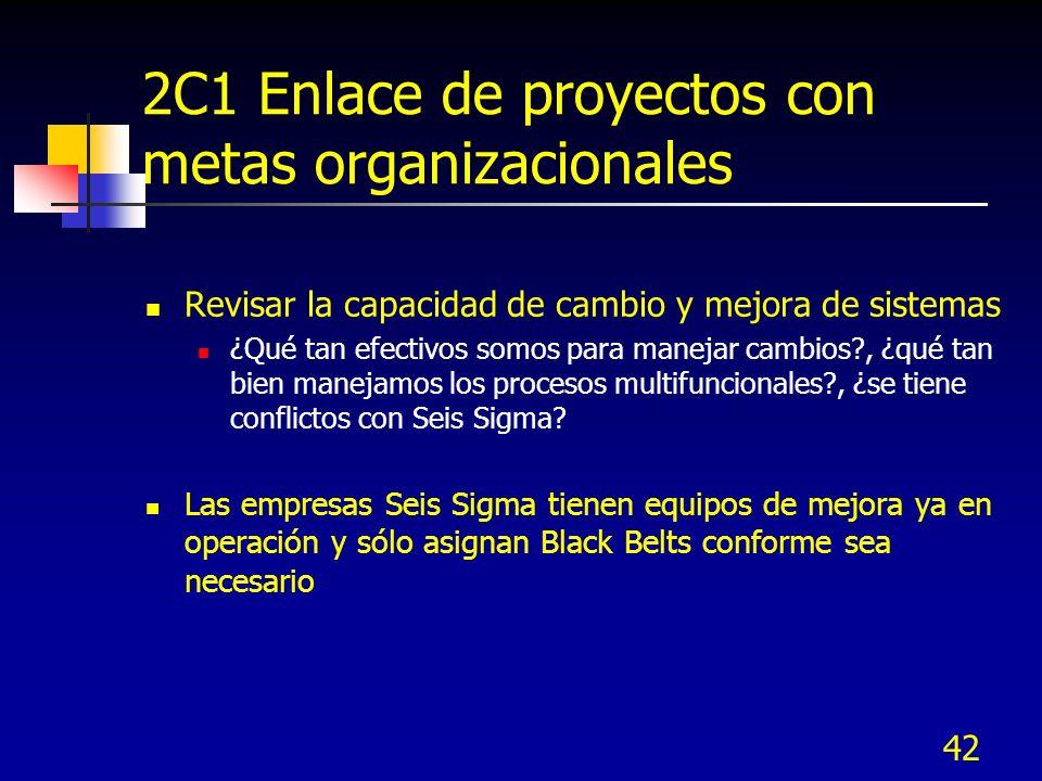 42 2C1 Enlace de proyectos con metas organizacionales Revisar la capacidad de cambio y mejora de sistemas ¿Qué tan efectivos somos para manejar cambio
