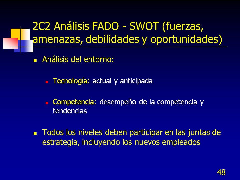 48 2C2 Análisis FADO - SWOT (fuerzas, amenazas, debilidades y oportunidades) Análisis del entorno: Tecnología: actual y anticipada Competencia: desemp