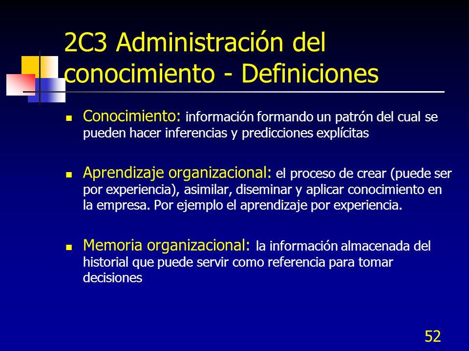 52 2C3 Administración del conocimiento - Definiciones Conocimiento: información formando un patrón del cual se pueden hacer inferencias y predicciones