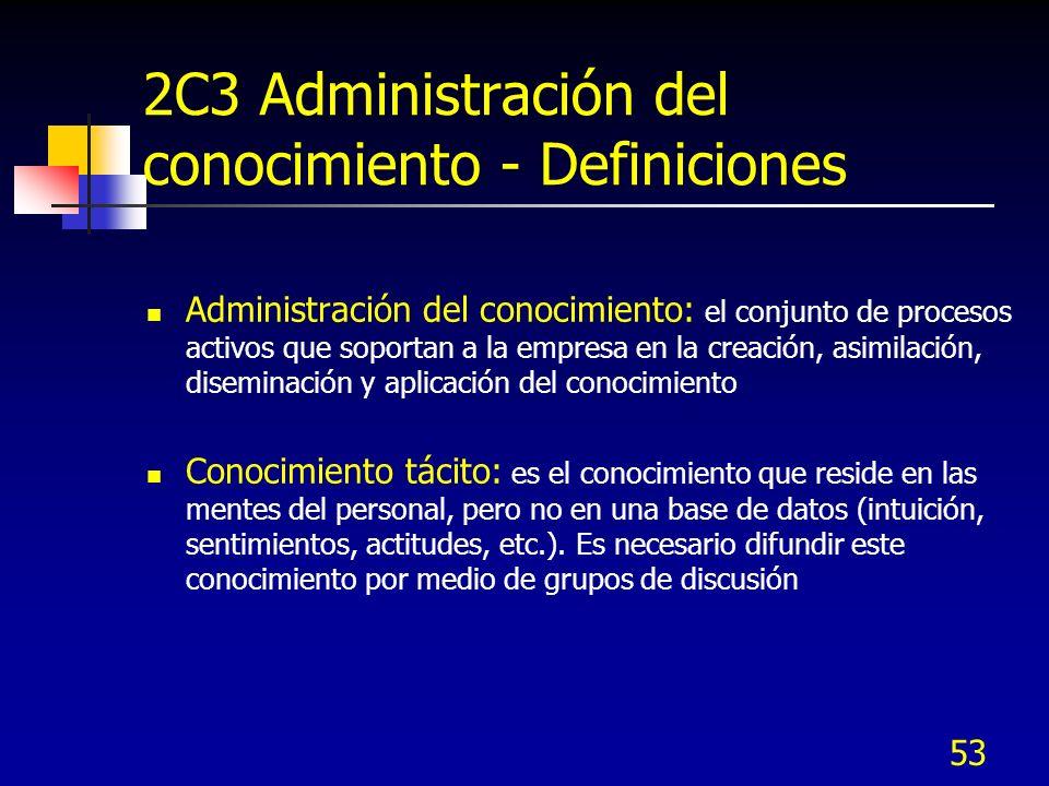 53 2C3 Administración del conocimiento - Definiciones Administración del conocimiento: el conjunto de procesos activos que soportan a la empresa en la
