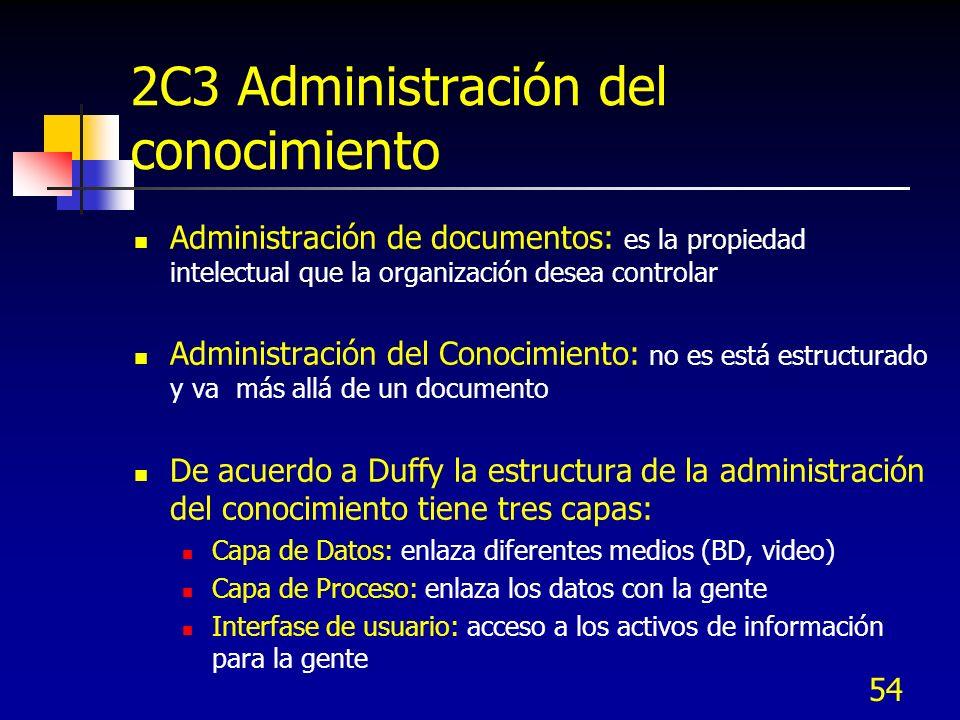 54 2C3 Administración del conocimiento Administración de documentos: es la propiedad intelectual que la organización desea controlar Administración de