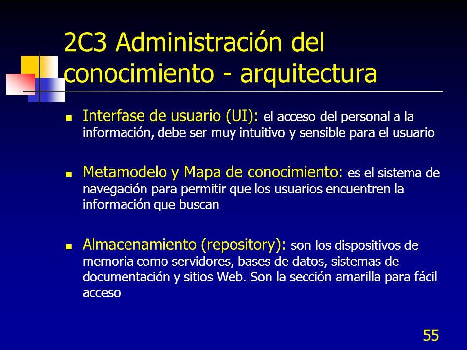 55 2C3 Administración del conocimiento - arquitectura Interfase de usuario (UI): el acceso del personal a la información, debe ser muy intuitivo y sen