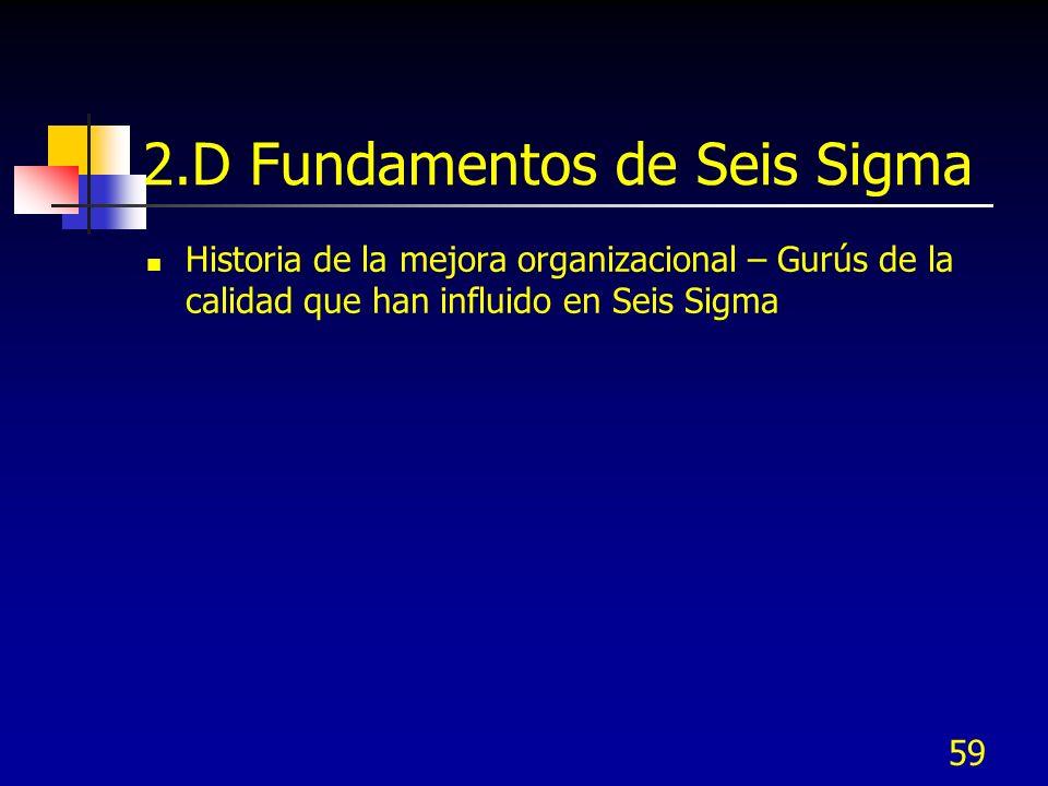 59 2.D Fundamentos de Seis Sigma Historia de la mejora organizacional – Gurús de la calidad que han influido en Seis Sigma