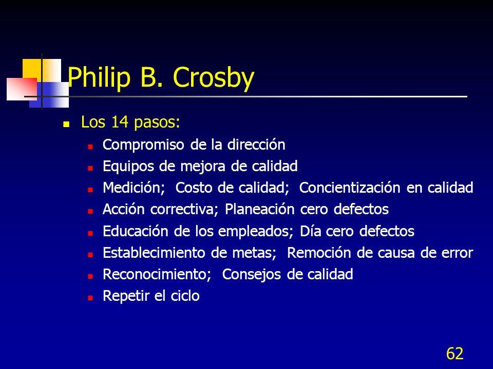 62 Philip B. Crosby Los 14 pasos: Compromiso de la dirección Equipos de mejora de calidad Medición; Costo de calidad; Concientización en calidad Acció