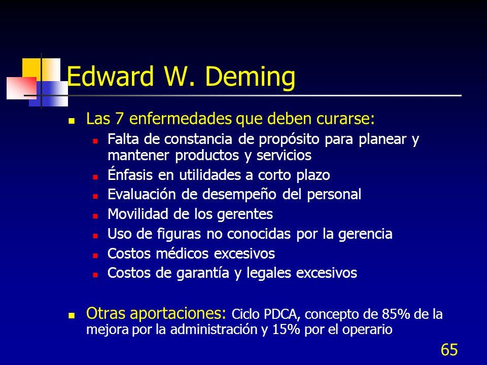 65 Edward W. Deming Las 7 enfermedades que deben curarse: Falta de constancia de propósito para planear y mantener productos y servicios Énfasis en ut