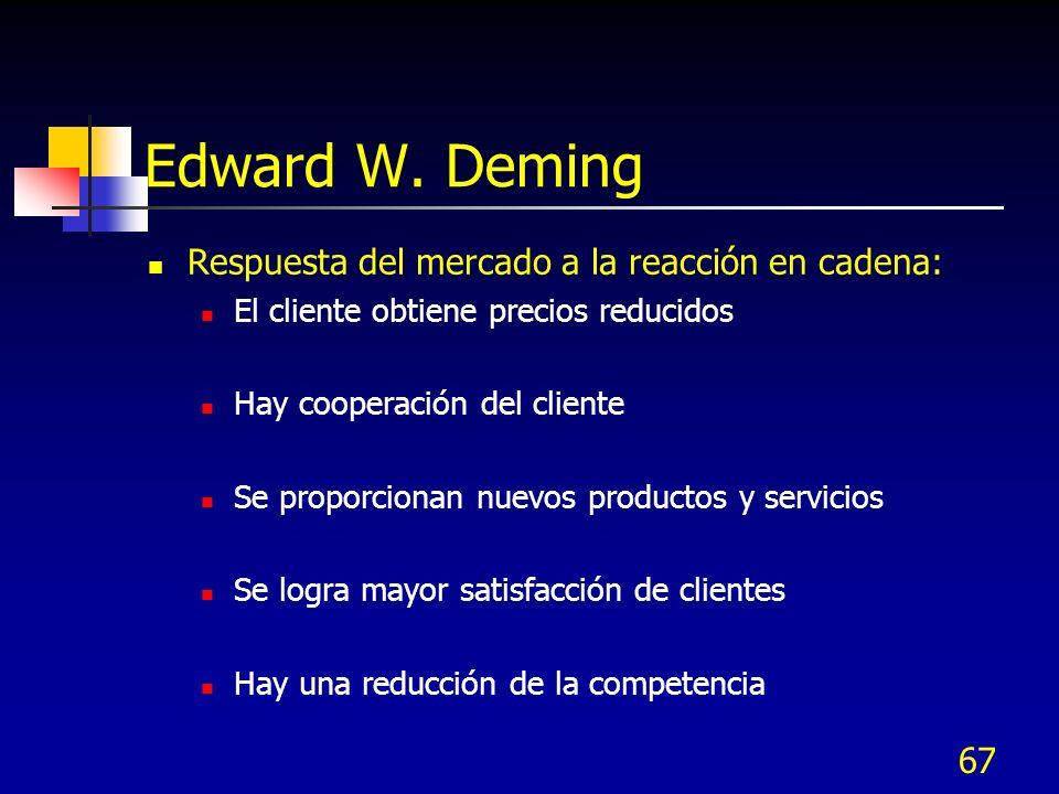 67 Edward W. Deming Respuesta del mercado a la reacción en cadena: El cliente obtiene precios reducidos Hay cooperación del cliente Se proporcionan nu