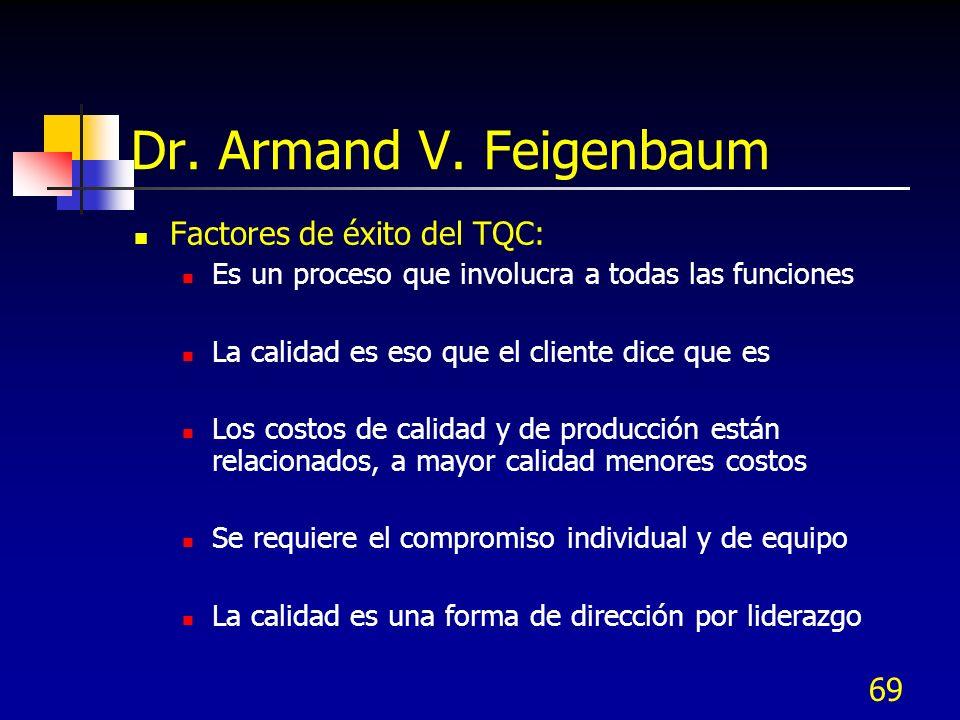 69 Dr. Armand V. Feigenbaum Factores de éxito del TQC: Es un proceso que involucra a todas las funciones La calidad es eso que el cliente dice que es