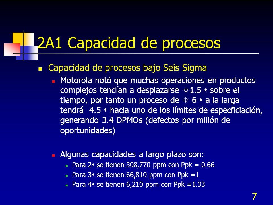 7 2A1 Capacidad de procesos Capacidad de procesos bajo Seis Sigma Motorola notó que muchas operaciones en productos complejos tendían a desplazarse 1.