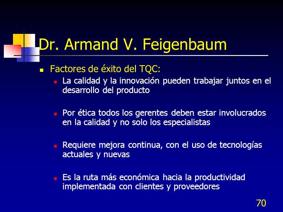 70 Dr. Armand V. Feigenbaum Factores de éxito del TQC: La calidad y la innovación pueden trabajar juntos en el desarrollo del producto Por ética todos