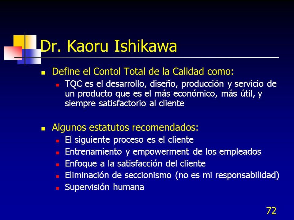 72 Dr. Kaoru Ishikawa Define el Contol Total de la Calidad como: TQC es el desarrollo, diseño, producción y servicio de un producto que es el más econ