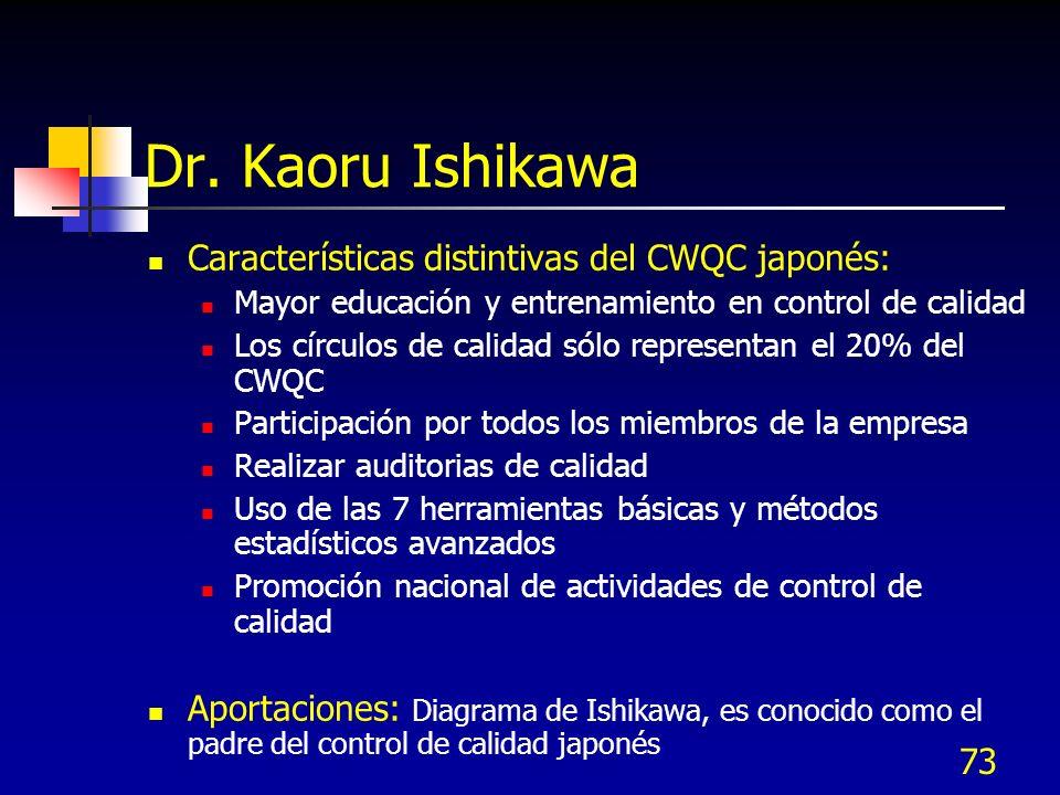 73 Dr. Kaoru Ishikawa Características distintivas del CWQC japonés: Mayor educación y entrenamiento en control de calidad Los círculos de calidad sólo