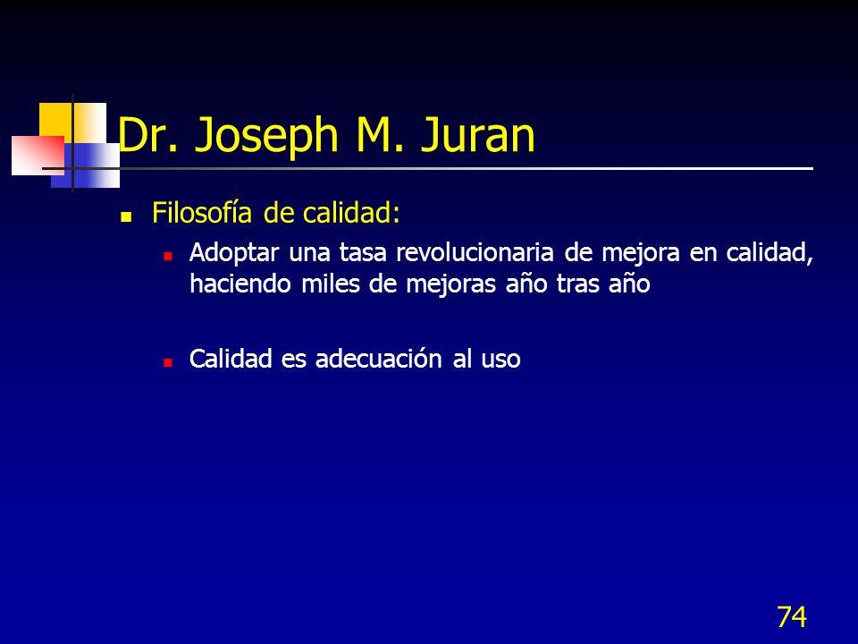 74 Dr. Joseph M. Juran Filosofía de calidad: Adoptar una tasa revolucionaria de mejora en calidad, haciendo miles de mejoras año tras año Calidad es a