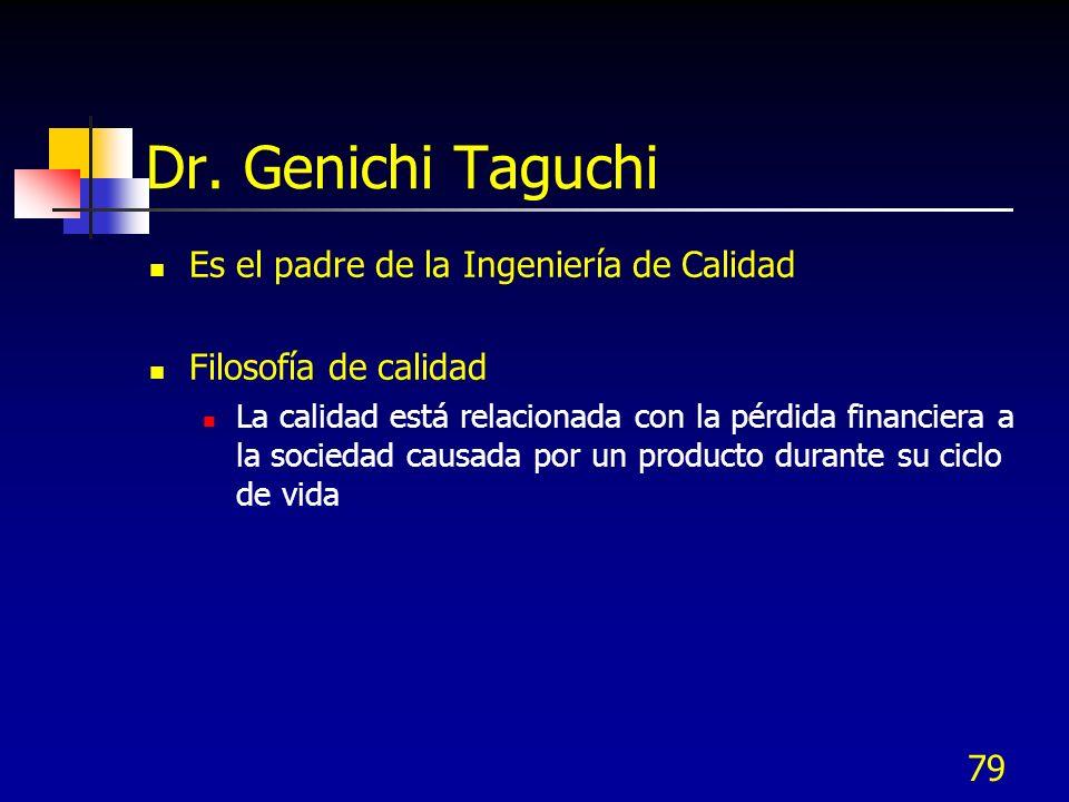 79 Dr. Genichi Taguchi Es el padre de la Ingeniería de Calidad Filosofía de calidad La calidad está relacionada con la pérdida financiera a la socieda