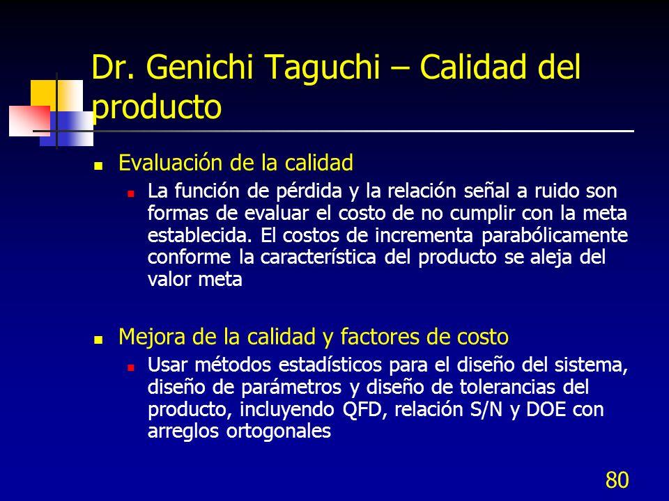 80 Dr. Genichi Taguchi – Calidad del producto Evaluación de la calidad La función de pérdida y la relación señal a ruido son formas de evaluar el cost