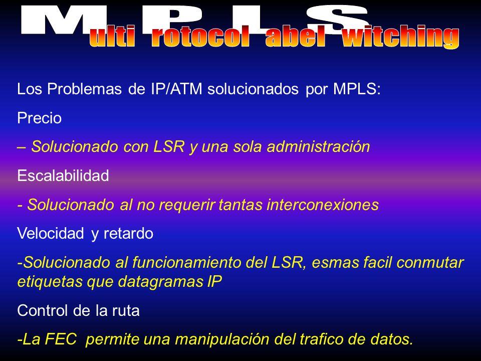 Los Problemas de IP/ATM solucionados por MPLS: Precio – Solucionado con LSR y una sola administración Escalabilidad - Solucionado al no requerir tanta