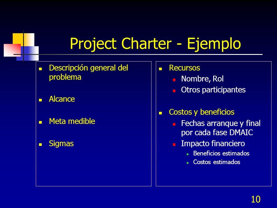 10 Project Charter - Ejemplo Descripción general del problema Alcance Meta medible Sigmas Recursos Nombre, Rol Otros participantes Costos y beneficios
