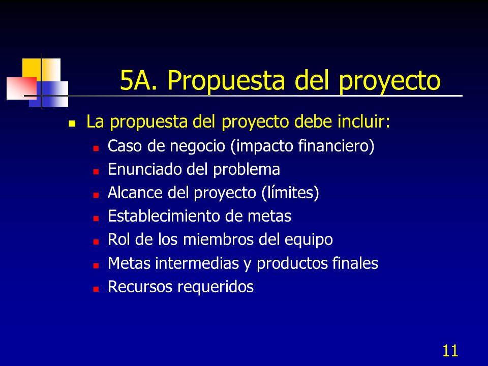 11 5A. Propuesta del proyecto La propuesta del proyecto debe incluir: Caso de negocio (impacto financiero) Enunciado del problema Alcance del proyecto