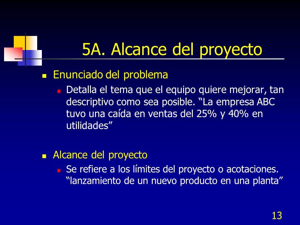 13 5A. Alcance del proyecto Enunciado del problema Detalla el tema que el equipo quiere mejorar, tan descriptivo como sea posible. La empresa ABC tuvo