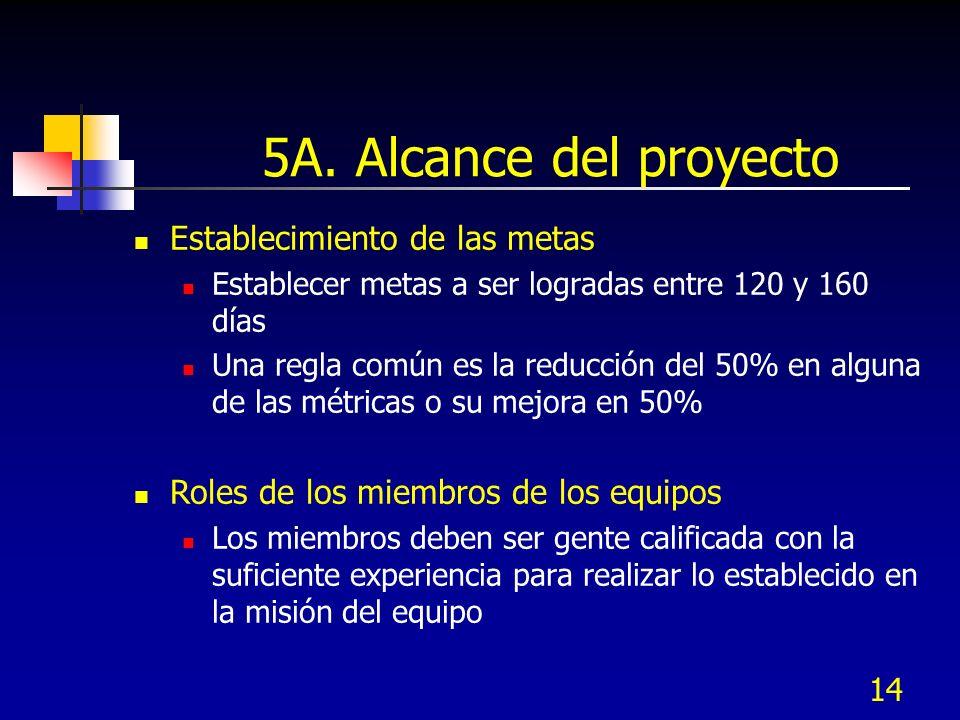 14 5A. Alcance del proyecto Establecimiento de las metas Establecer metas a ser logradas entre 120 y 160 días Una regla común es la reducción del 50%