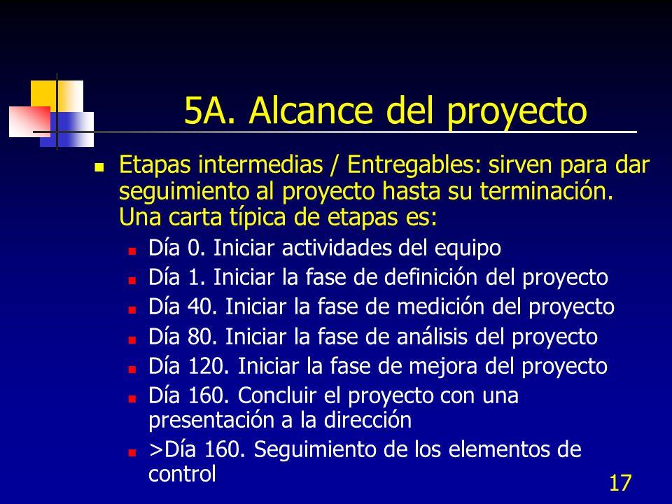 17 5A. Alcance del proyecto Etapas intermedias / Entregables: sirven para dar seguimiento al proyecto hasta su terminación. Una carta típica de etapas
