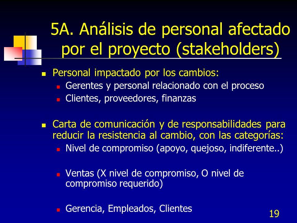 19 5A. Análisis de personal afectado por el proyecto (stakeholders) Personal impactado por los cambios: Gerentes y personal relacionado con el proceso