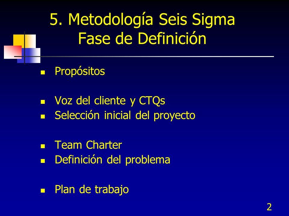 2 5. Metodología Seis Sigma Fase de Definición Propósitos Voz del cliente y CTQs Selección inicial del proyecto Team Charter Definición del problema P