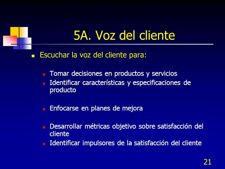 21 5A. Voz del cliente Escuchar la voz del cliente para: Tomar decisiones en productos y servicios Identificar características y especificaciones de p