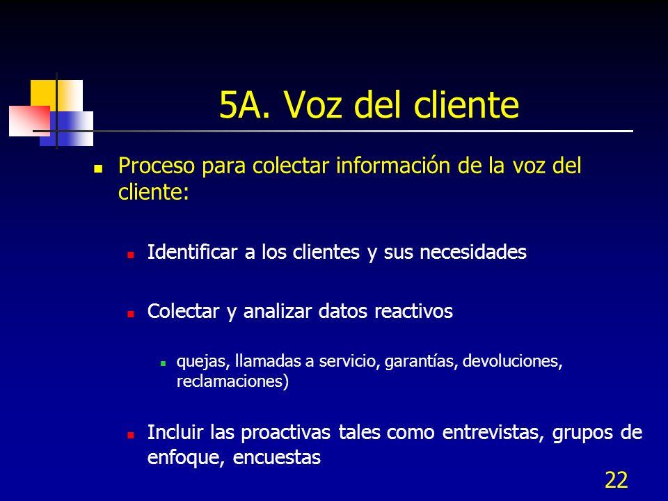 22 5A. Voz del cliente Proceso para colectar información de la voz del cliente: Identificar a los clientes y sus necesidades Colectar y analizar datos