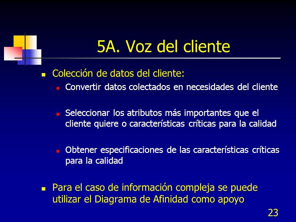 23 5A. Voz del cliente Colección de datos del cliente: Convertir datos colectados en necesidades del cliente Seleccionar los atributos más importantes