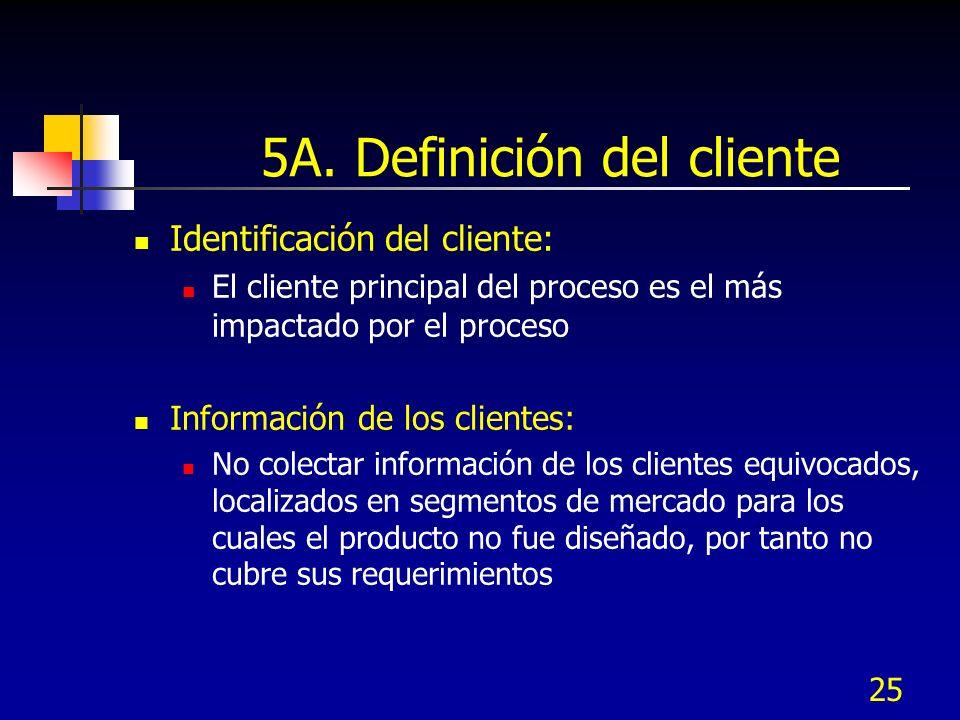 25 5A. Definición del cliente Identificación del cliente: El cliente principal del proceso es el más impactado por el proceso Información de los clien
