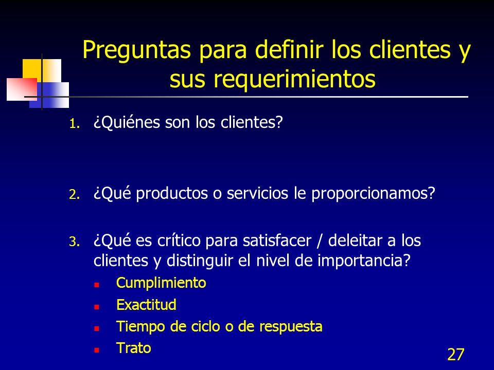 27 Preguntas para definir los clientes y sus requerimientos 1. ¿Quiénes son los clientes? 2. ¿Qué productos o servicios le proporcionamos? 3. ¿Qué es