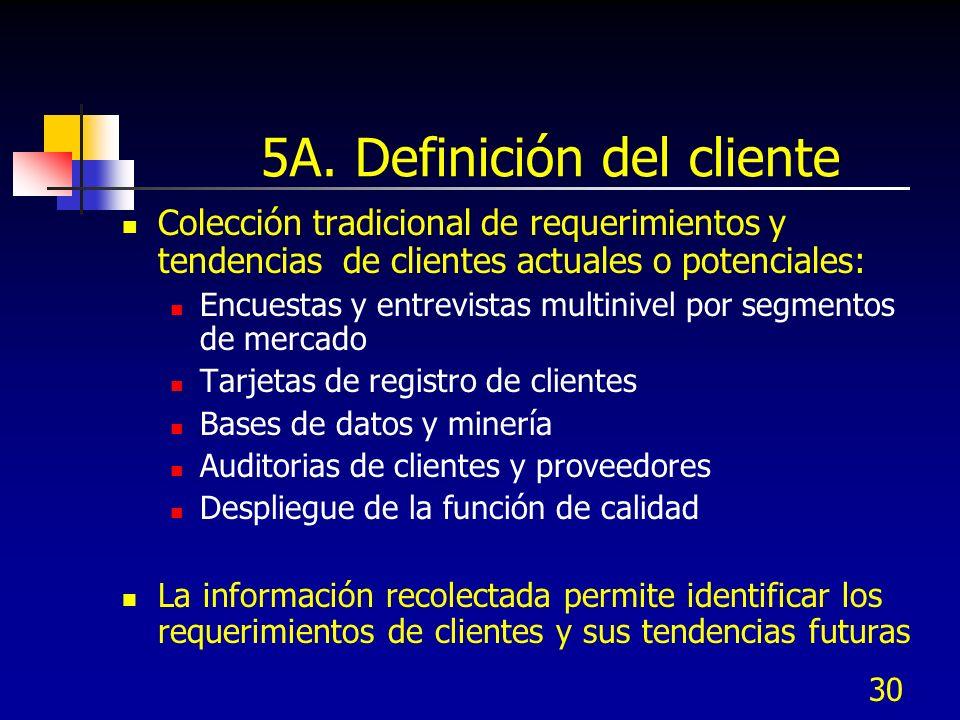 30 5A. Definición del cliente Colección tradicional de requerimientos y tendencias de clientes actuales o potenciales: Encuestas y entrevistas multini