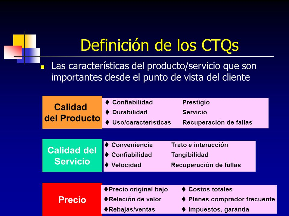 34 Definición de los CTQs Las características del producto/servicio que son importantes desde el punto de vista del cliente Calidad del Producto Preci