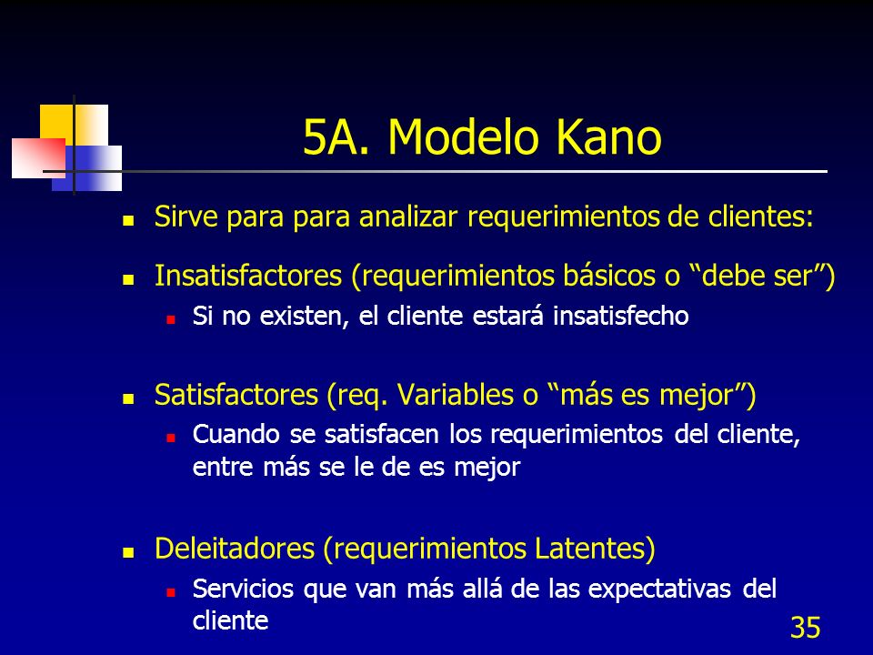 35 5A. Modelo Kano Sirve para para analizar requerimientos de clientes: Insatisfactores (requerimientos básicos o debe ser) Si no existen, el cliente