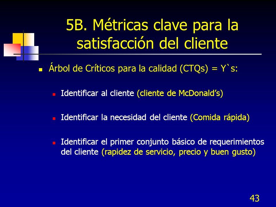 43 5B. Métricas clave para la satisfacción del cliente Árbol de Críticos para la calidad (CTQs) = Y`s: Identificar al cliente (cliente de McDonalds) I
