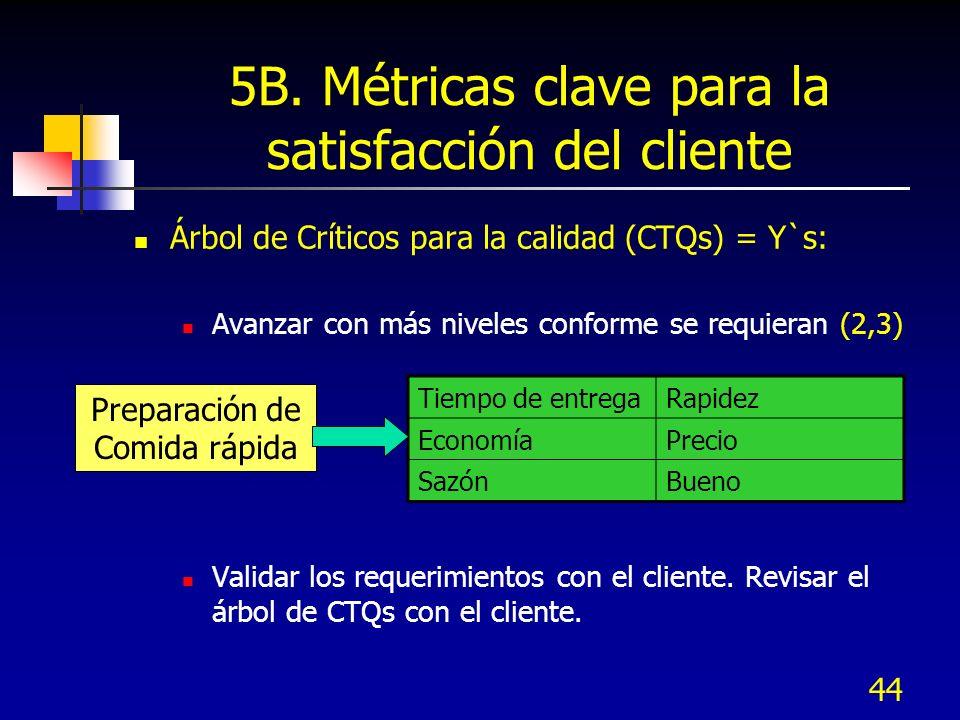 44 5B. Métricas clave para la satisfacción del cliente Árbol de Críticos para la calidad (CTQs) = Y`s: Avanzar con más niveles conforme se requieran (